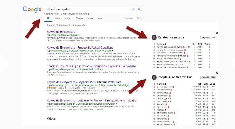 keywords everywhere search volume and similar keywords for keyword